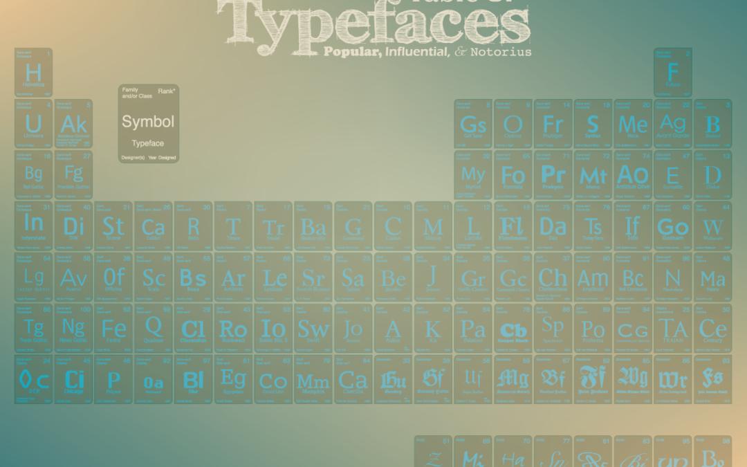 A little bit about fonts …