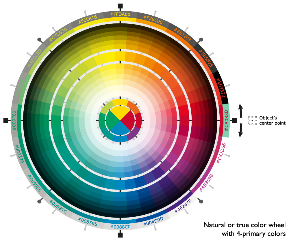 Color Color Meanings In Your Website Lois Reed Designs